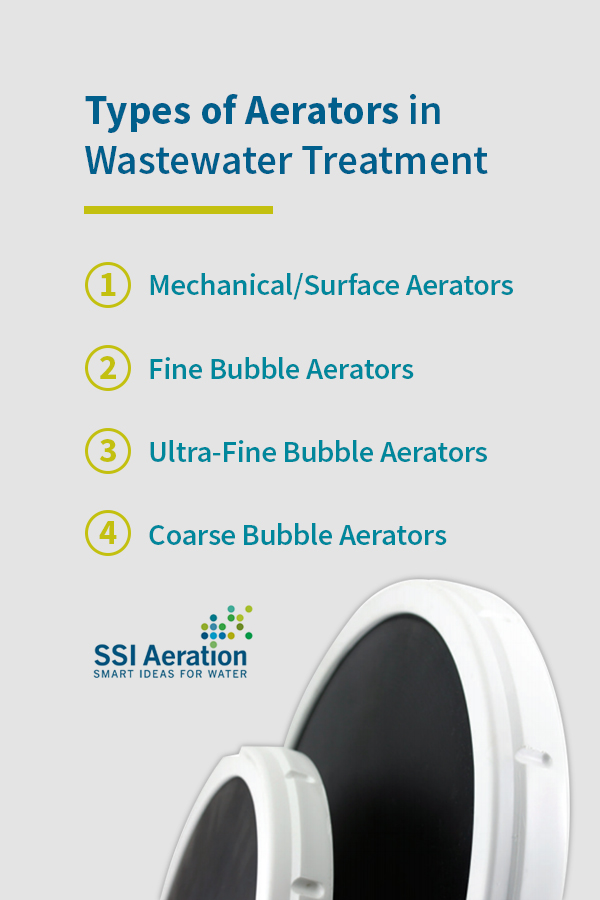 types of aerators in wastewater