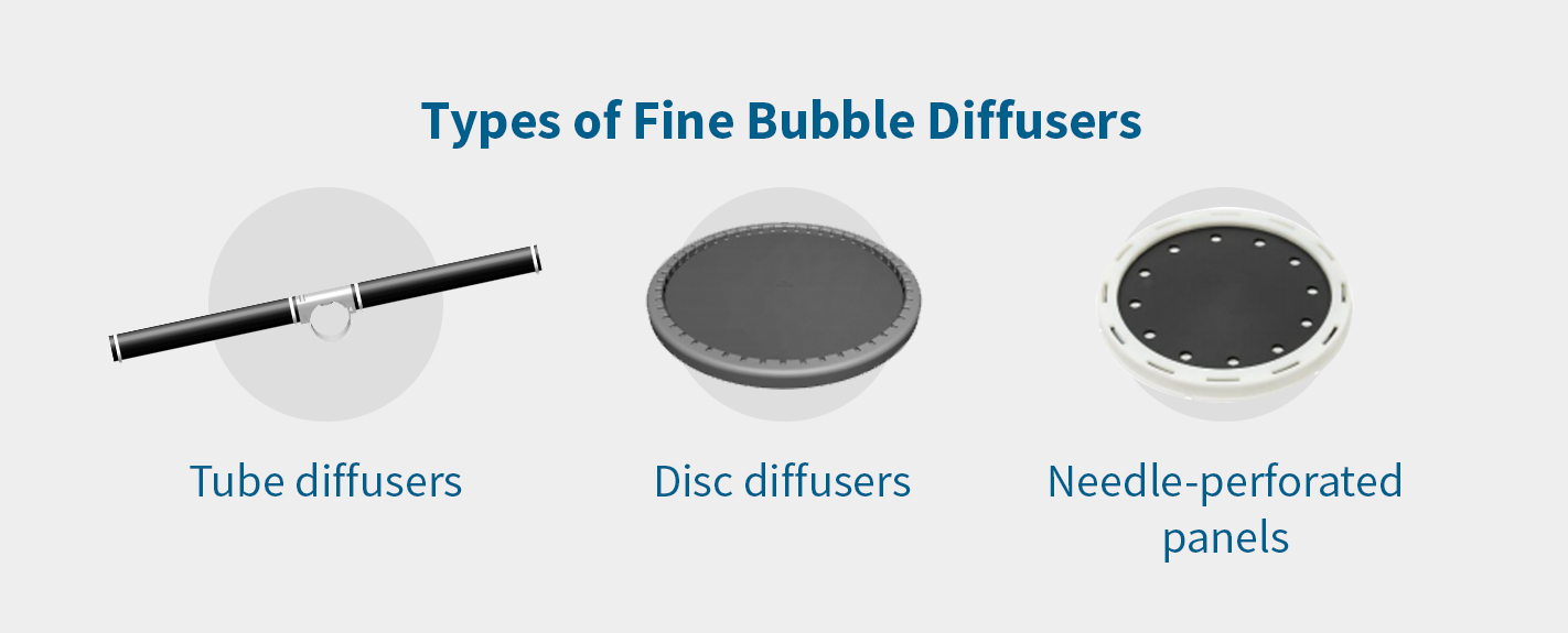 types of fine bubble diffusers
