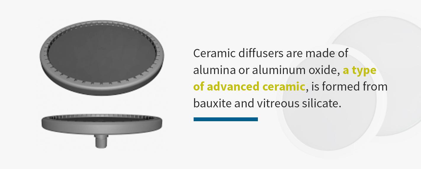 types of ceramic diffuser materials