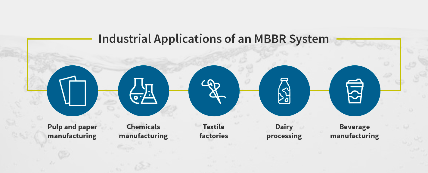 industrial applications of mbbr systems