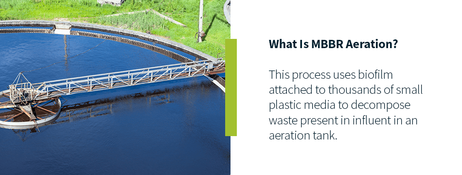 what is mbbr aeration