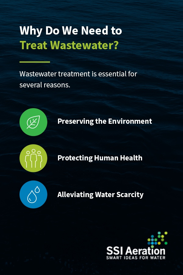 WHY DO WE NEED TO TREAT WASTWATER?